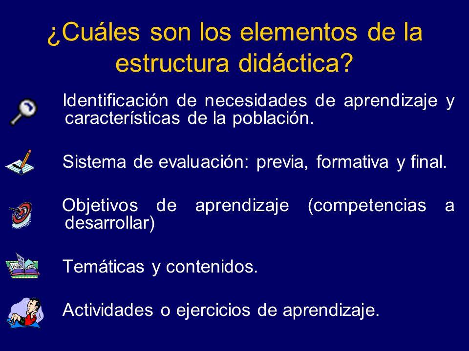 ¿Cuáles son los elementos de la estructura didáctica
