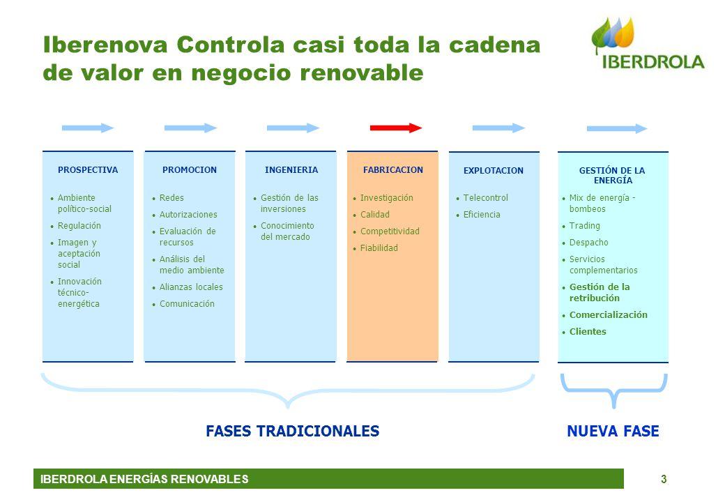 Iberenova Controla casi toda la cadena de valor en negocio renovable