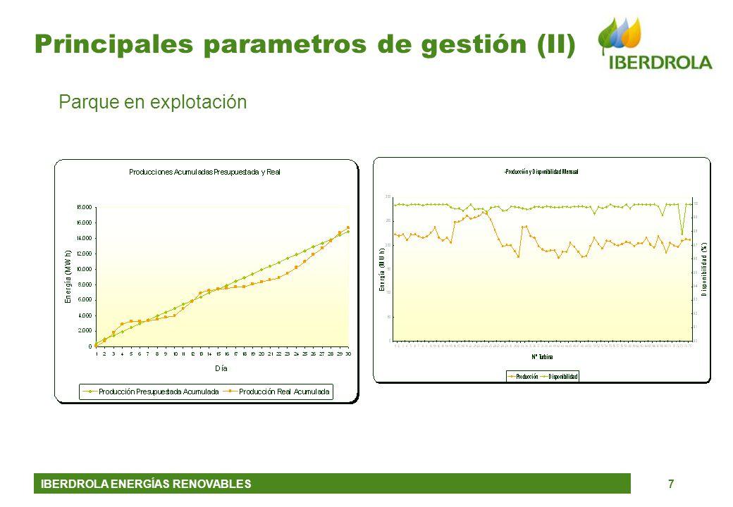 Principales parametros de gestión (II)