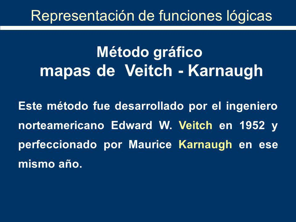 mapas de Veitch - Karnaugh