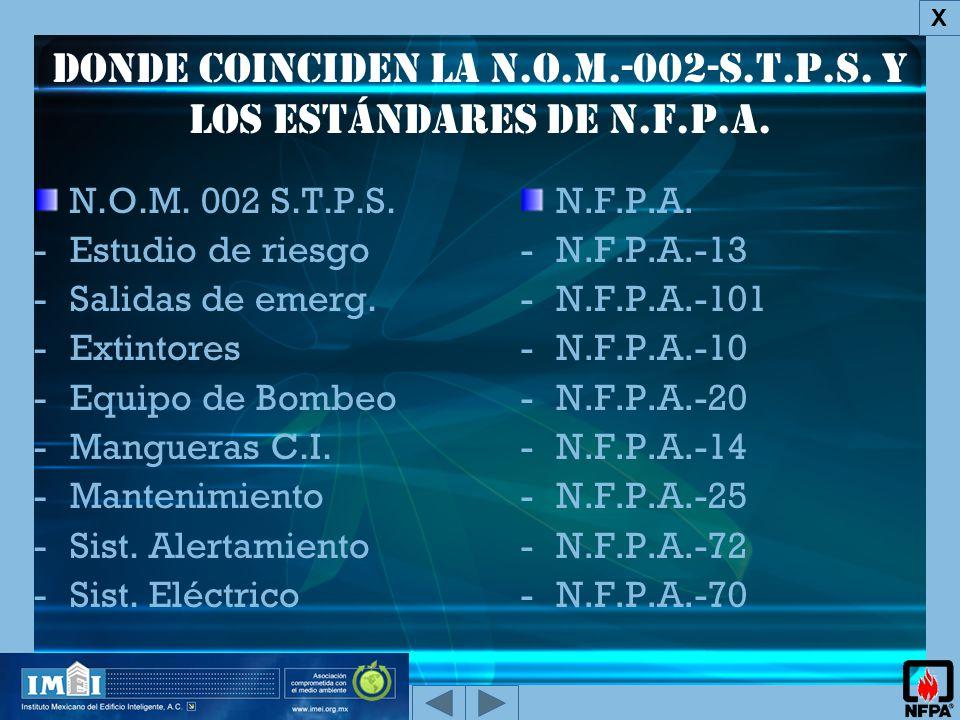 Donde coinciden la N.O.M.-002-S.T.P.S. y los Estándares de N.F.P.A.