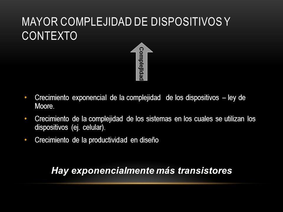 Mayor Complejidad de Dispositivos y Contexto