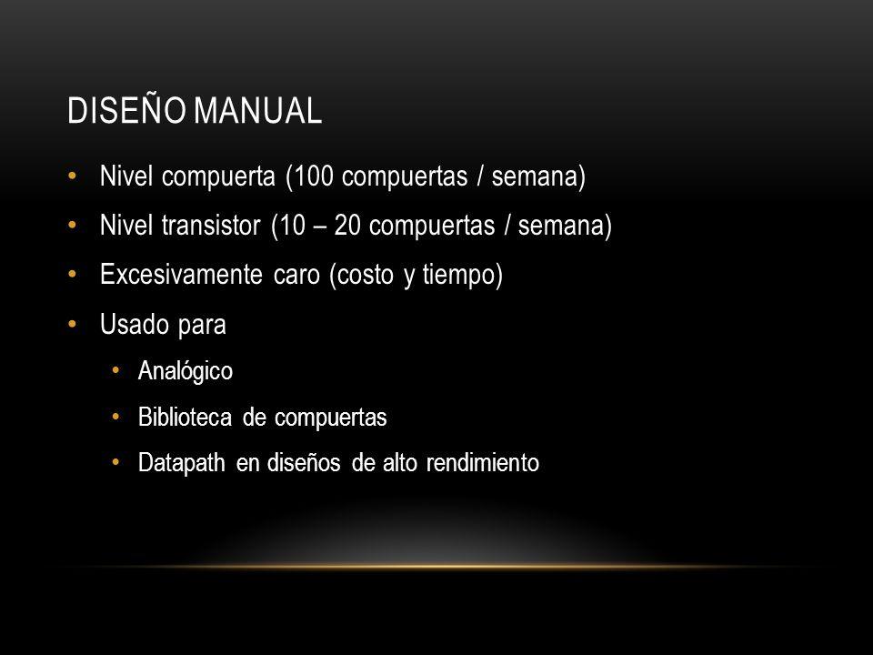Diseño Manual Nivel compuerta (100 compuertas / semana)