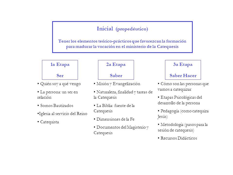 Inicial (propedéutico) Tener los elementos teórico-prácticos que favorezcan la formación para madurar la vocación en el ministerio de la Catequesis