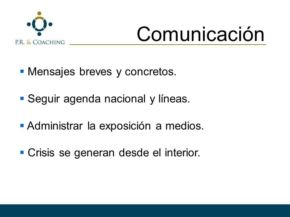 Comunicación Mensajes breves y concretos.
