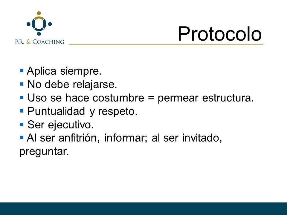 Protocolo Aplica siempre. No debe relajarse.