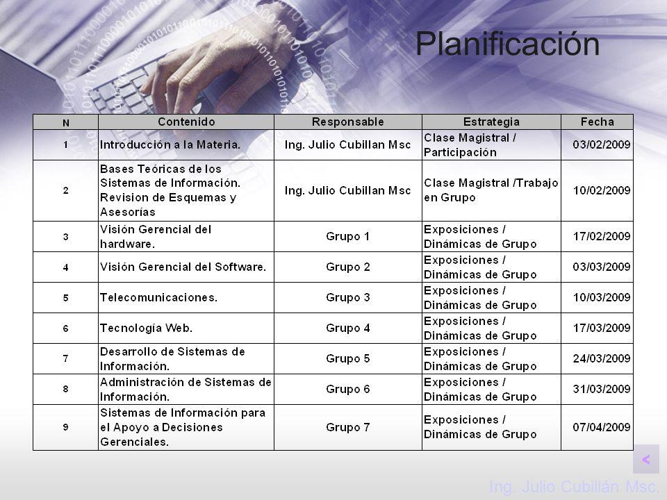 Planificación < Ing. Julio Cubillán Msc.