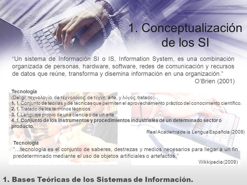 1. Conceptualización de los SI