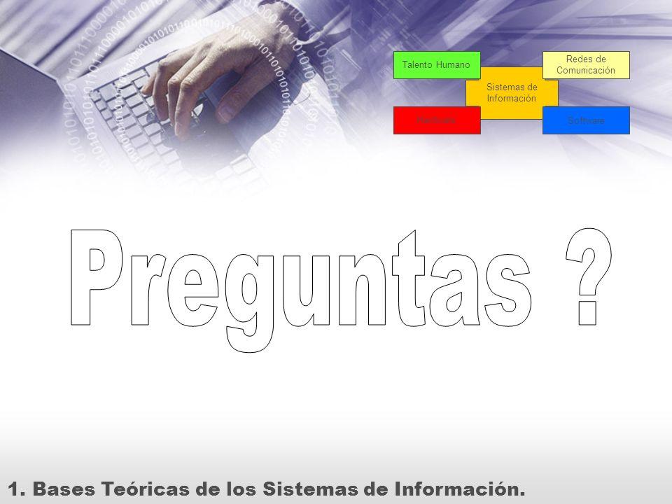 Preguntas Bases Teóricas de los Sistemas de Información.