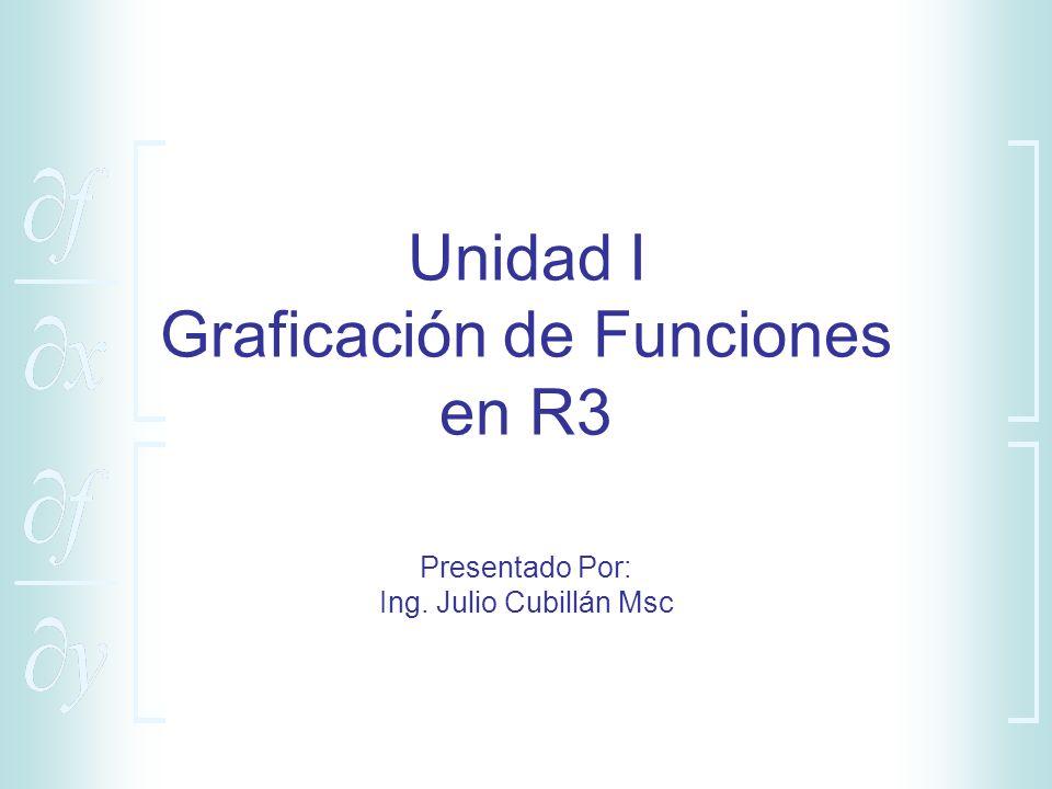 Graficación de Funciones en R3