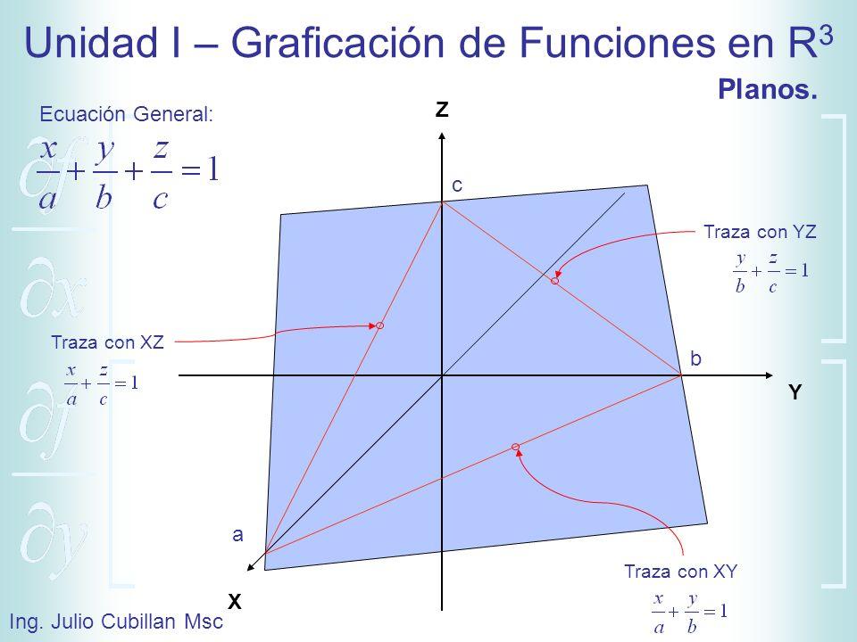 Planos. Z Ecuación General: c b Y a X Traza con YZ Traza con XZ