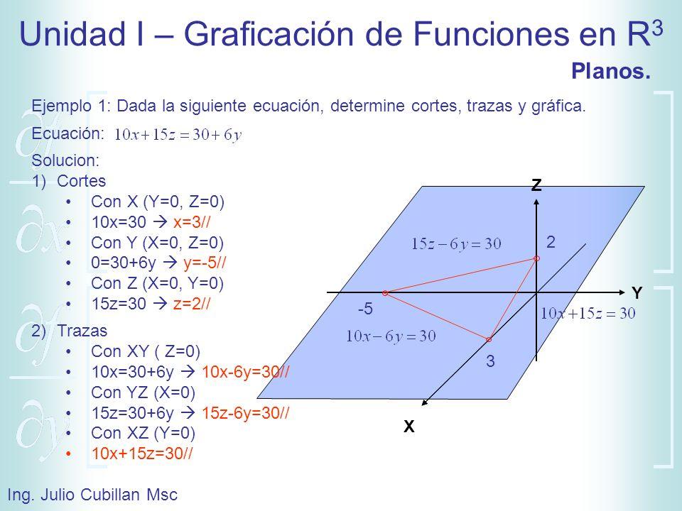 Planos. Ejemplo 1: Dada la siguiente ecuación, determine cortes, trazas y gráfica. Ecuación: Solucion: