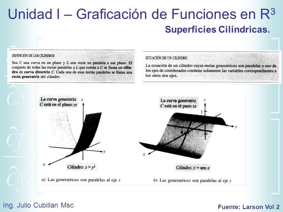 Superficies Cilíndricas.