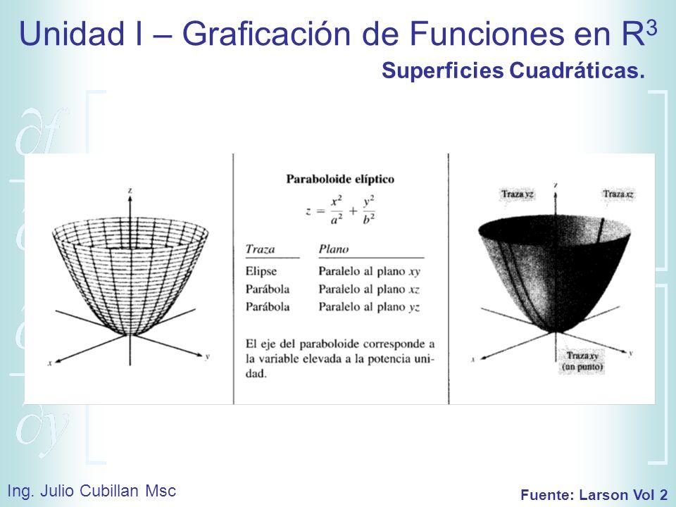 Superficies Cuadráticas.