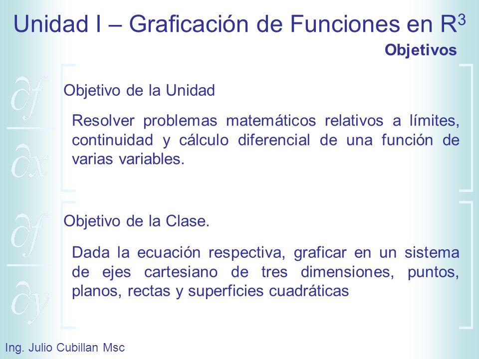 Objetivos Objetivo de la Unidad.