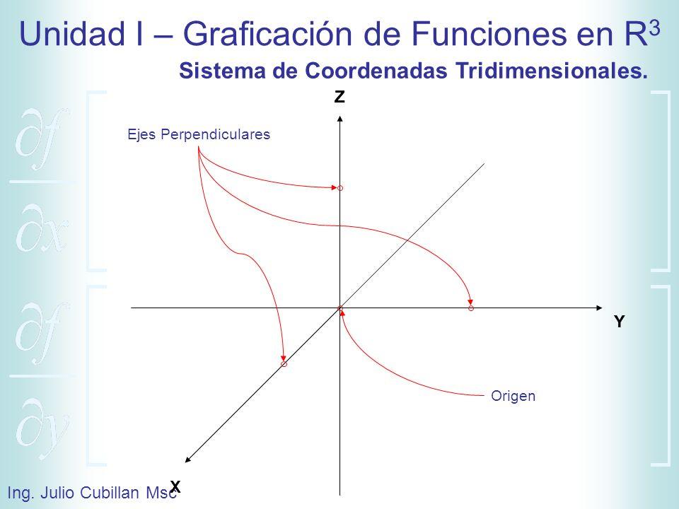 Sistema de Coordenadas Tridimensionales.