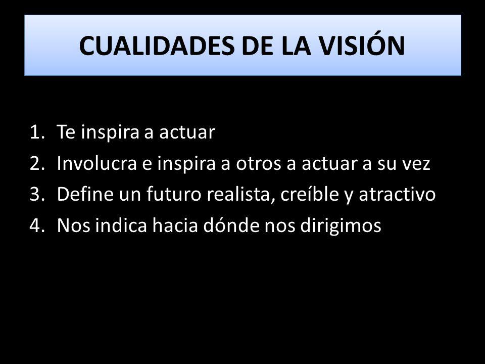 CUALIDADES DE LA VISIÓN
