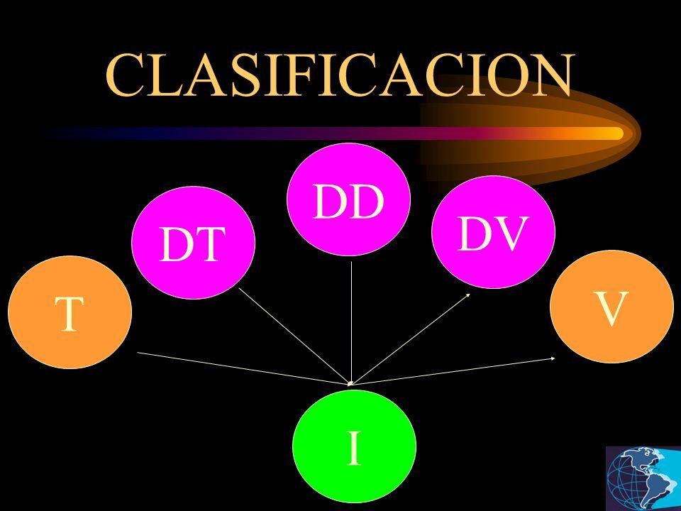 CLASIFICACION DD DV DT V T I