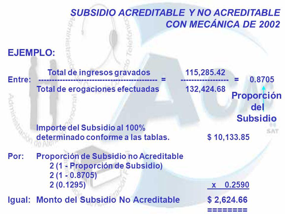 Proporción del Subsidio