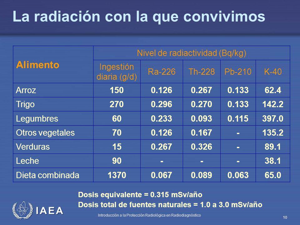 La radiación con la que convivimos