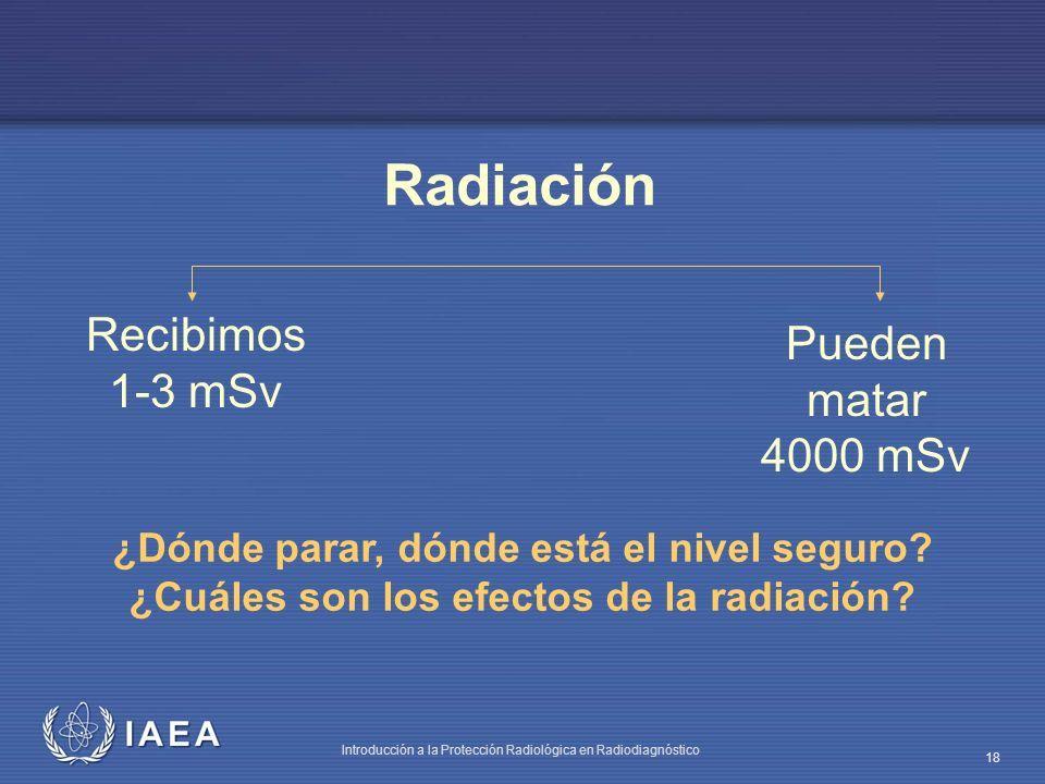 Radiación Recibimos Pueden matar 1-3 mSv 4000 mSv