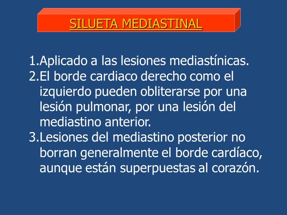 SILUETA MEDIASTINAL Aplicado a las lesiones mediastínicas.