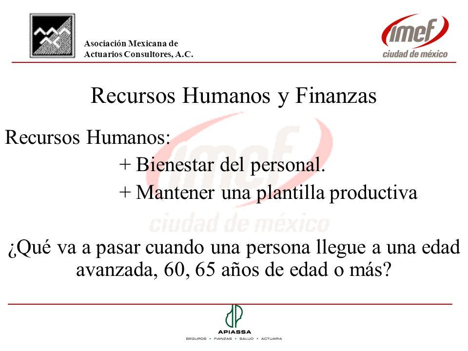 Recursos Humanos y Finanzas