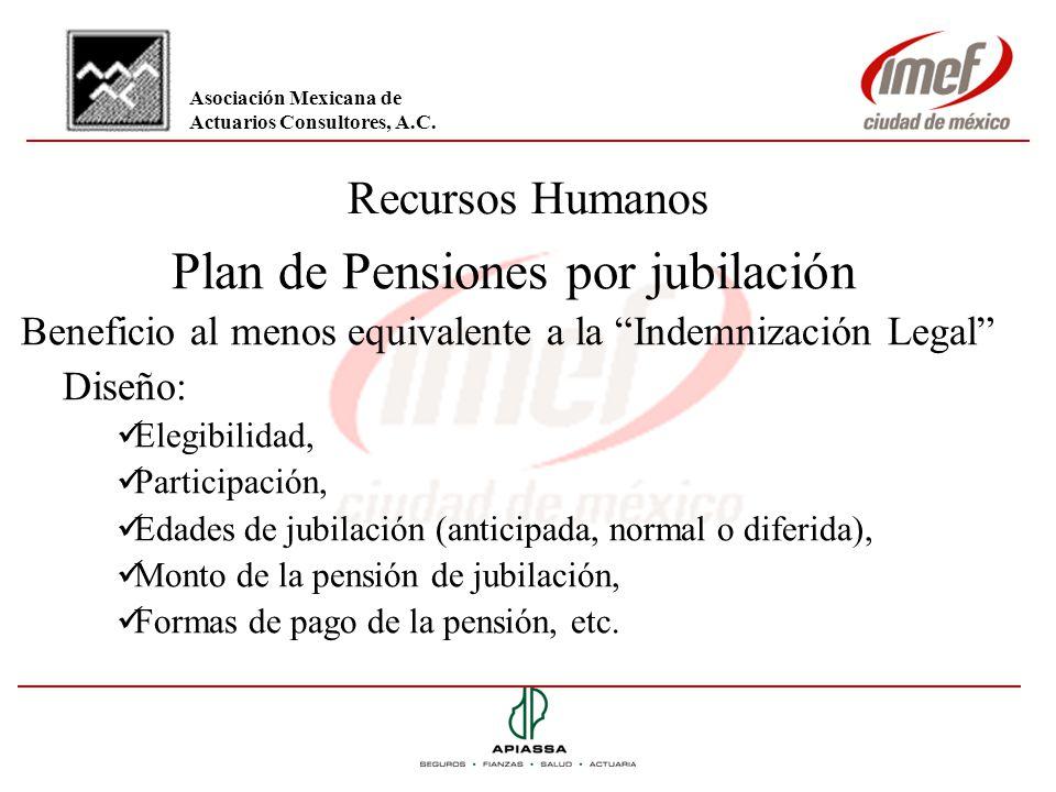 Plan de Pensiones por jubilación