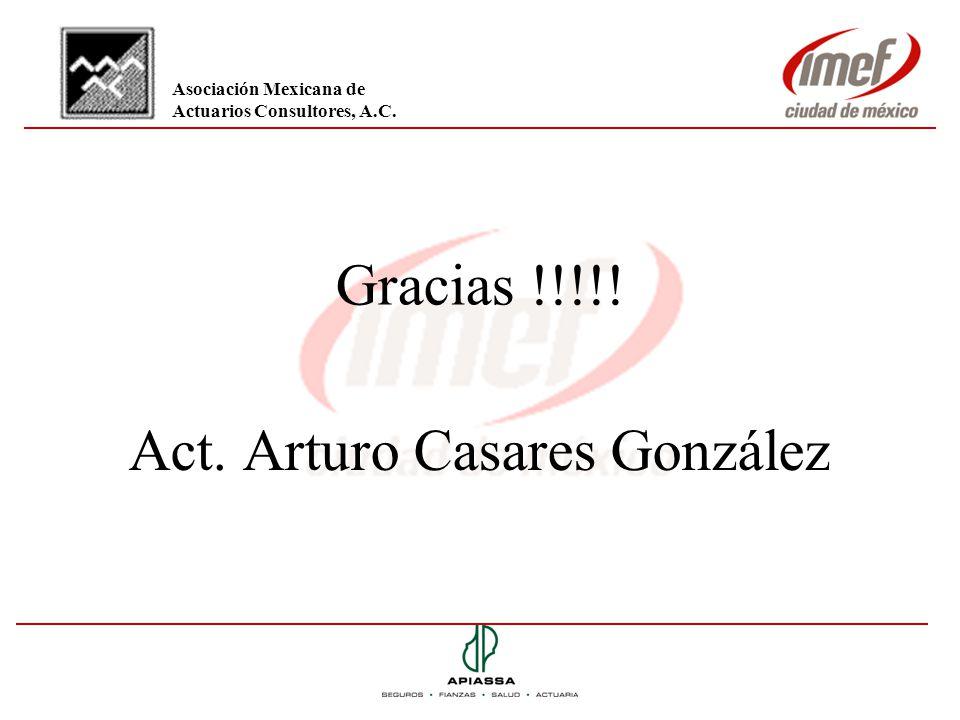 Act. Arturo Casares González