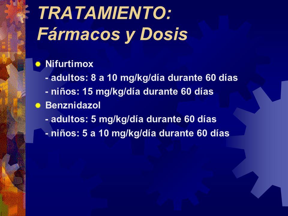 TRATAMIENTO: Fármacos y Dosis