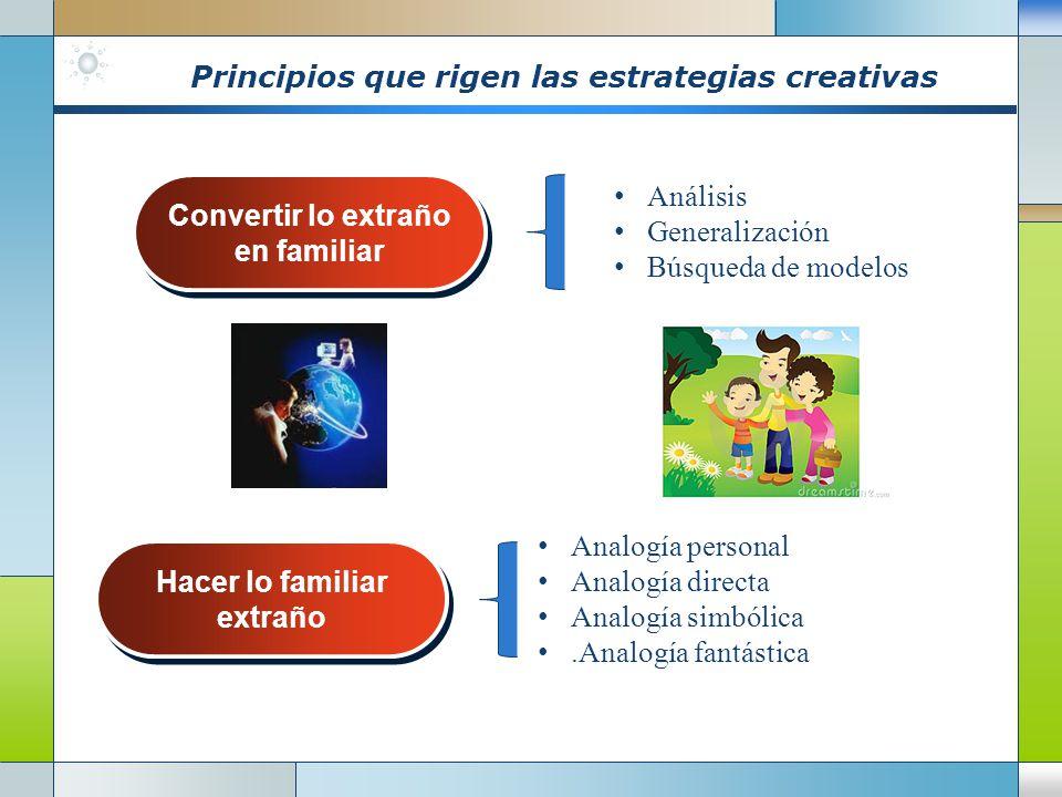 Principios que rigen las estrategias creativas