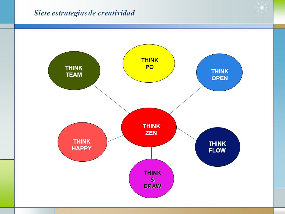 Siete estrategias de creatividad
