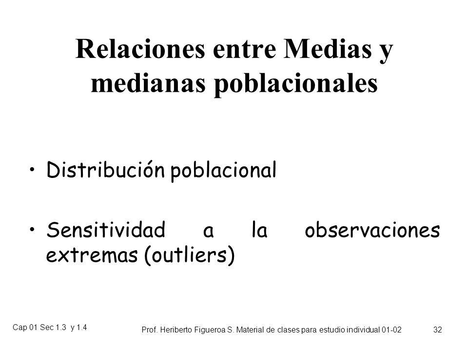Relaciones entre Medias y medianas poblacionales