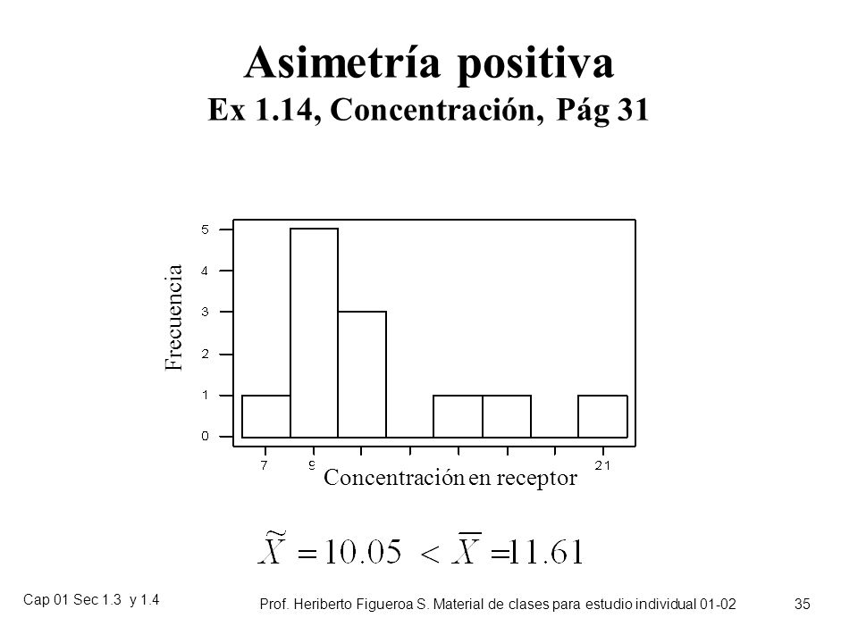 Asimetría positiva Ex 1.14, Concentración, Pág 31