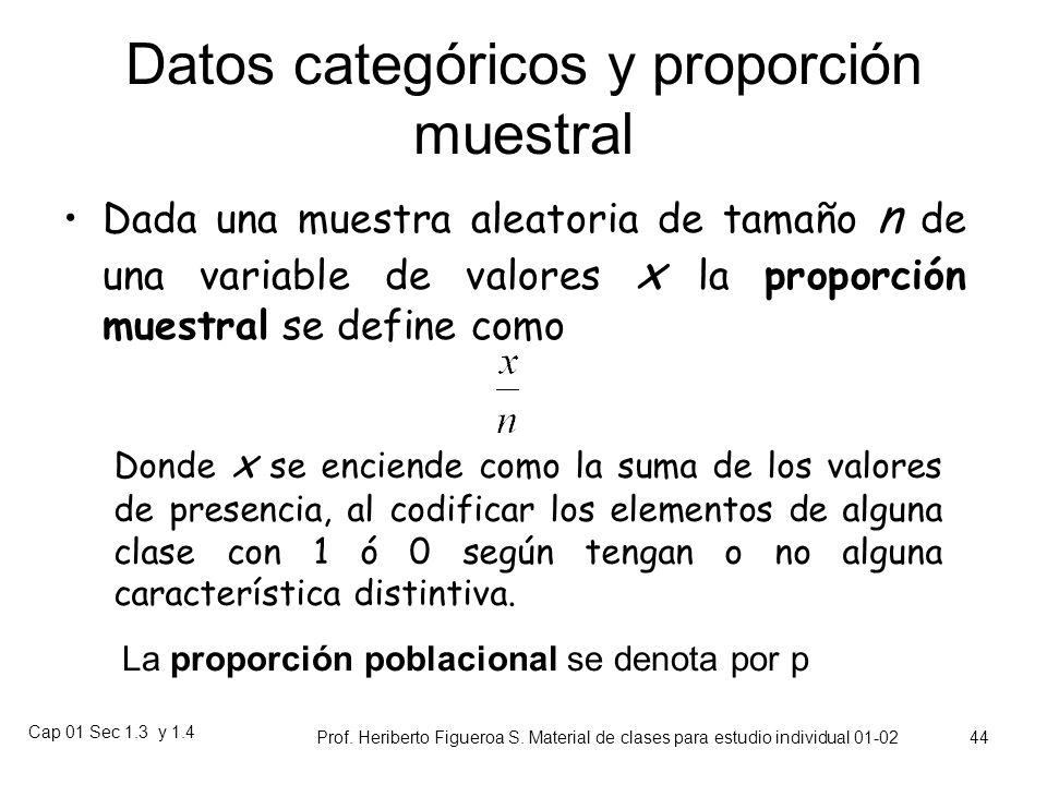Datos categóricos y proporción muestral
