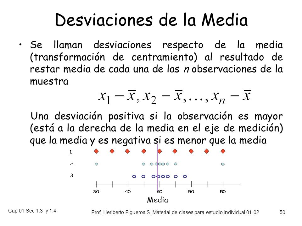 Desviaciones de la Media