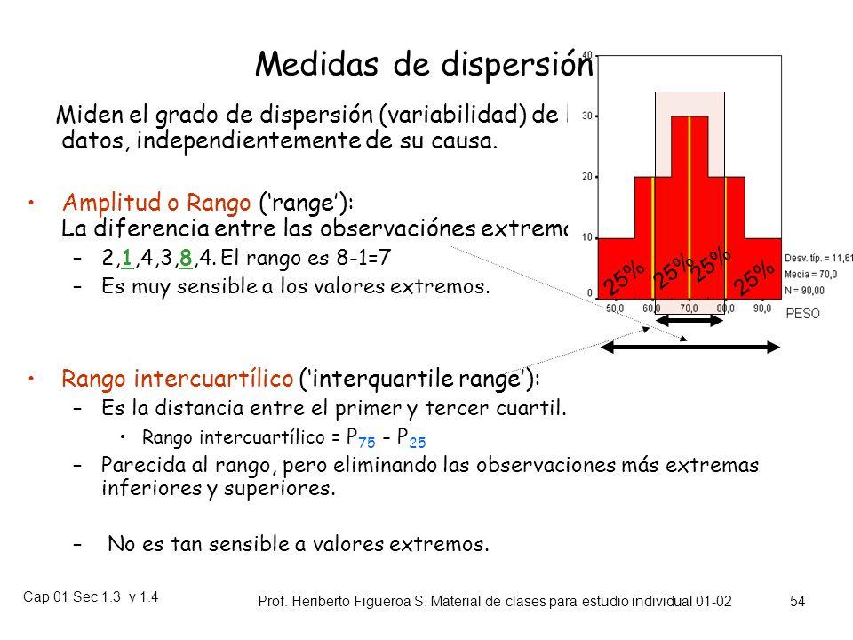 Medidas de dispersiónMiden el grado de dispersión (variabilidad) de los datos, independientemente de su causa.