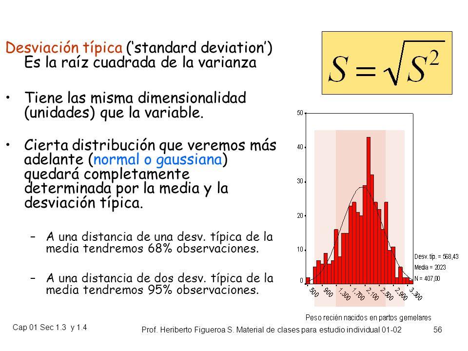Tiene las misma dimensionalidad (unidades) que la variable.