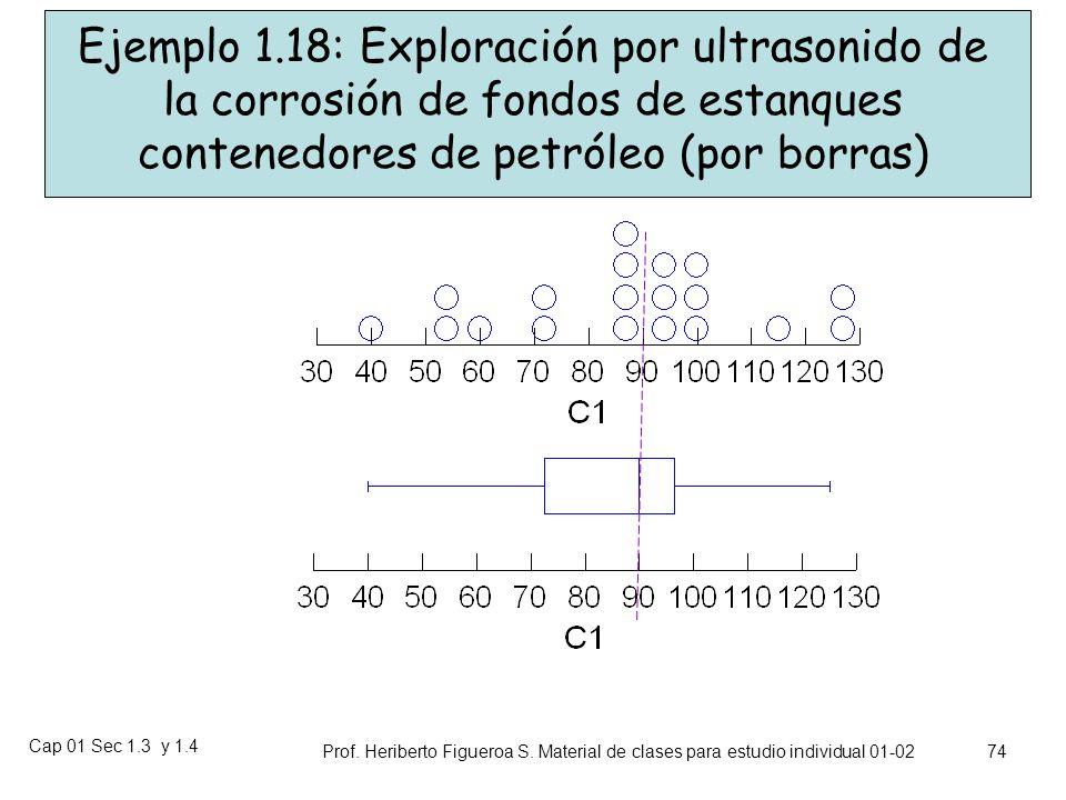 Ejemplo 1.18: Exploración por ultrasonido de la corrosión de fondos de estanques contenedores de petróleo (por borras)