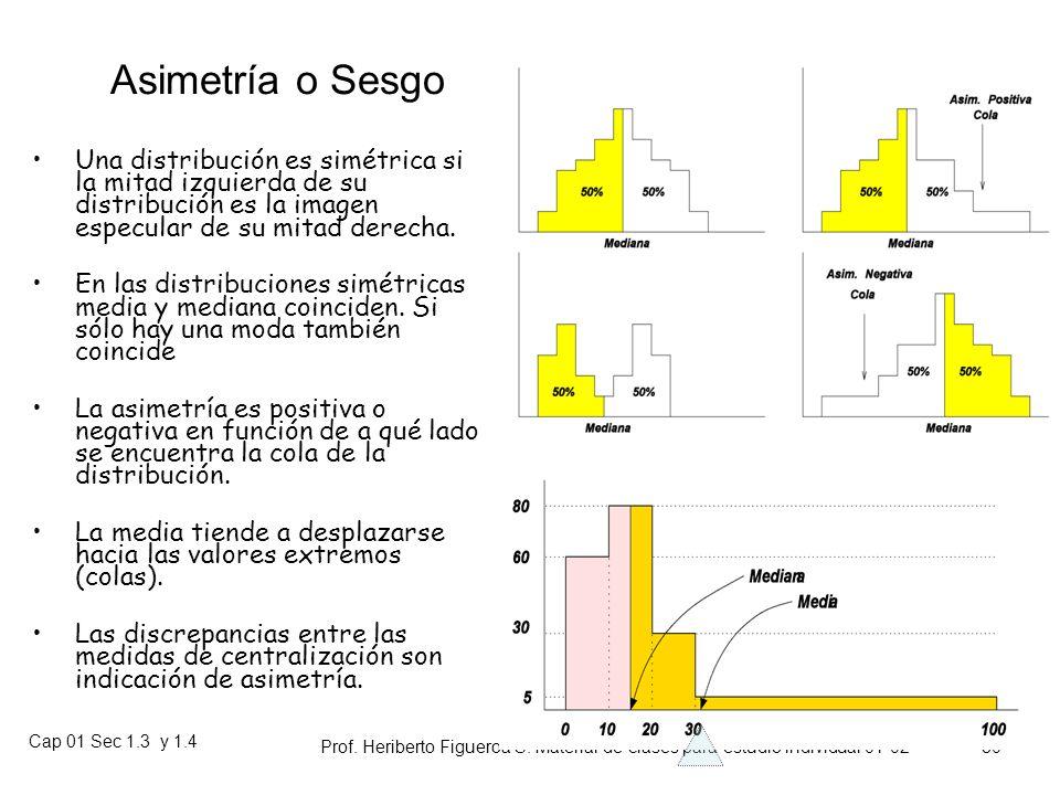 Asimetría o SesgoUna distribución es simétrica si la mitad izquierda de su distribución es la imagen especular de su mitad derecha.