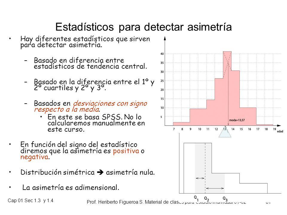 Estadísticos para detectar asimetría