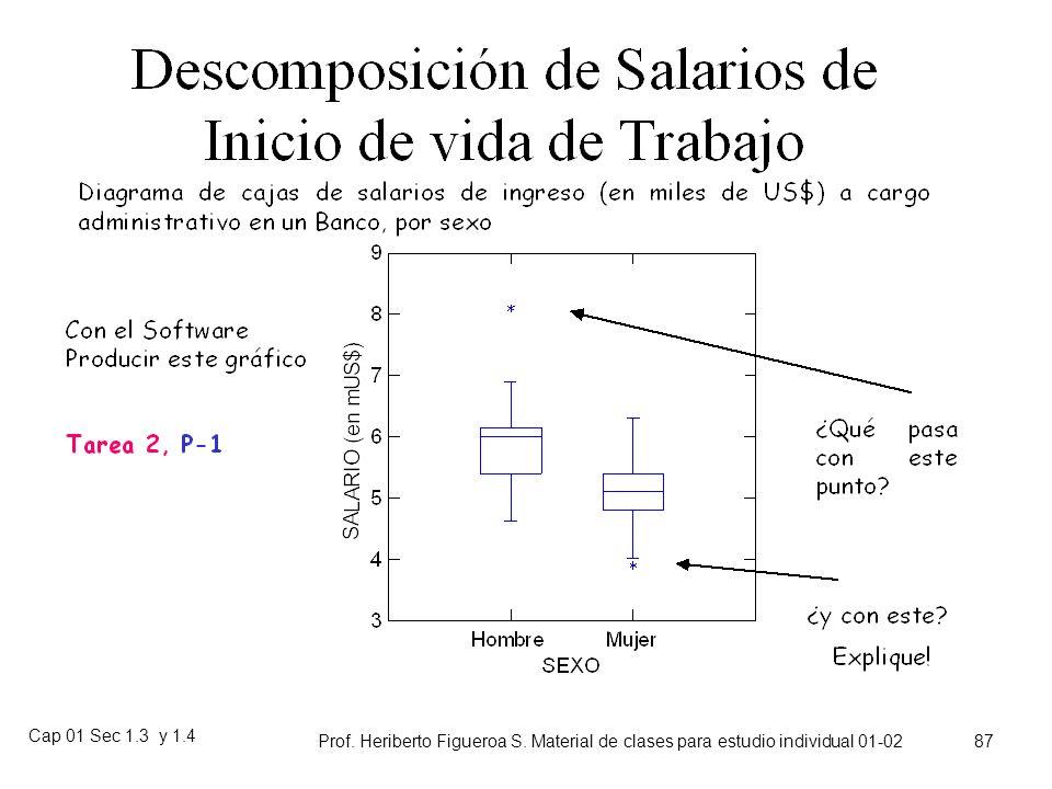 Cap 01 Sec 1.3 y 1.4Prof.Heriberto Figueroa S.