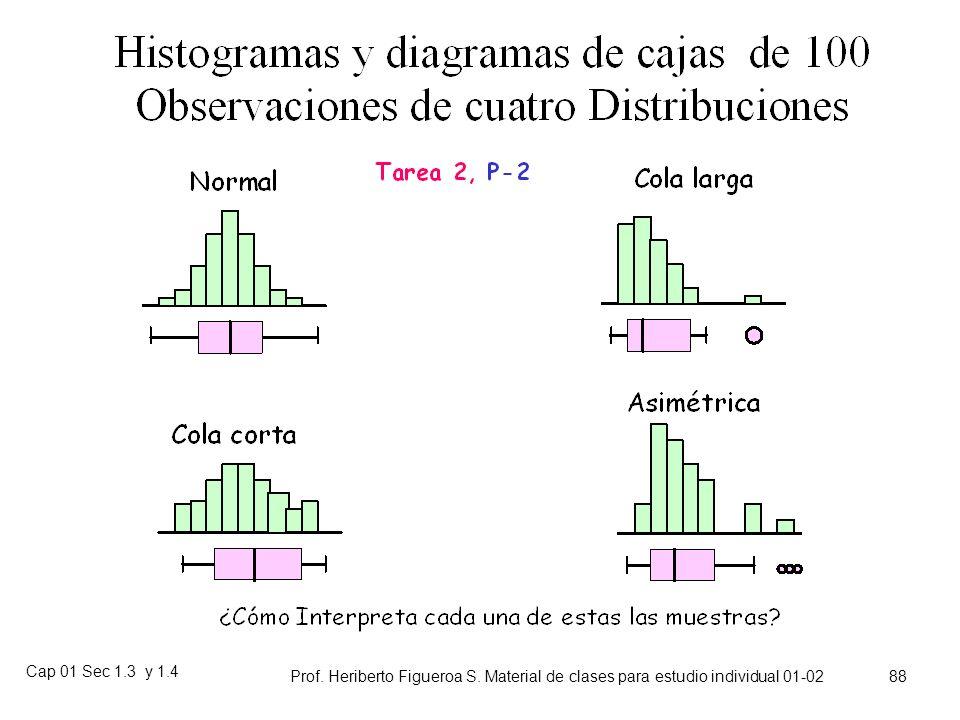Cap 01 Sec 1.3 y 1.4 Prof. Heriberto Figueroa S.
