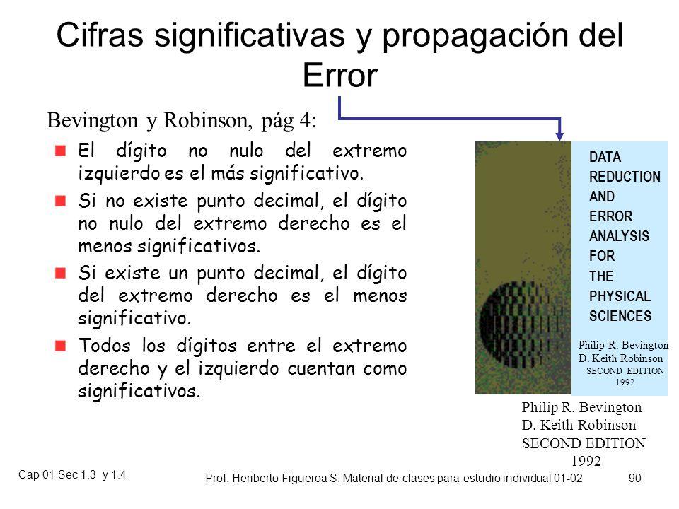 Cifras significativas y propagación del Error