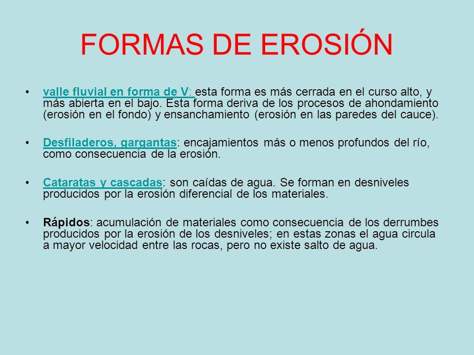 FORMAS DE EROSIÓN