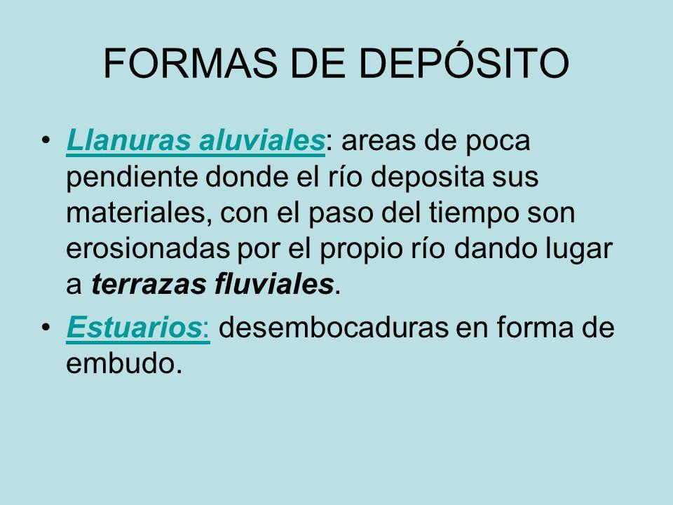 FORMAS DE DEPÓSITO