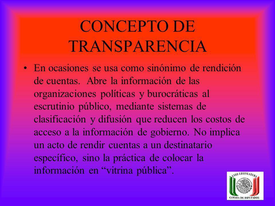 CONCEPTO DE TRANSPARENCIA