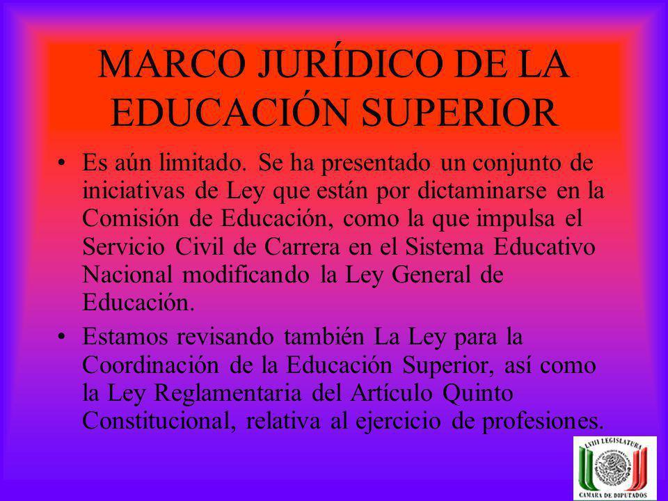 MARCO JURÍDICO DE LA EDUCACIÓN SUPERIOR