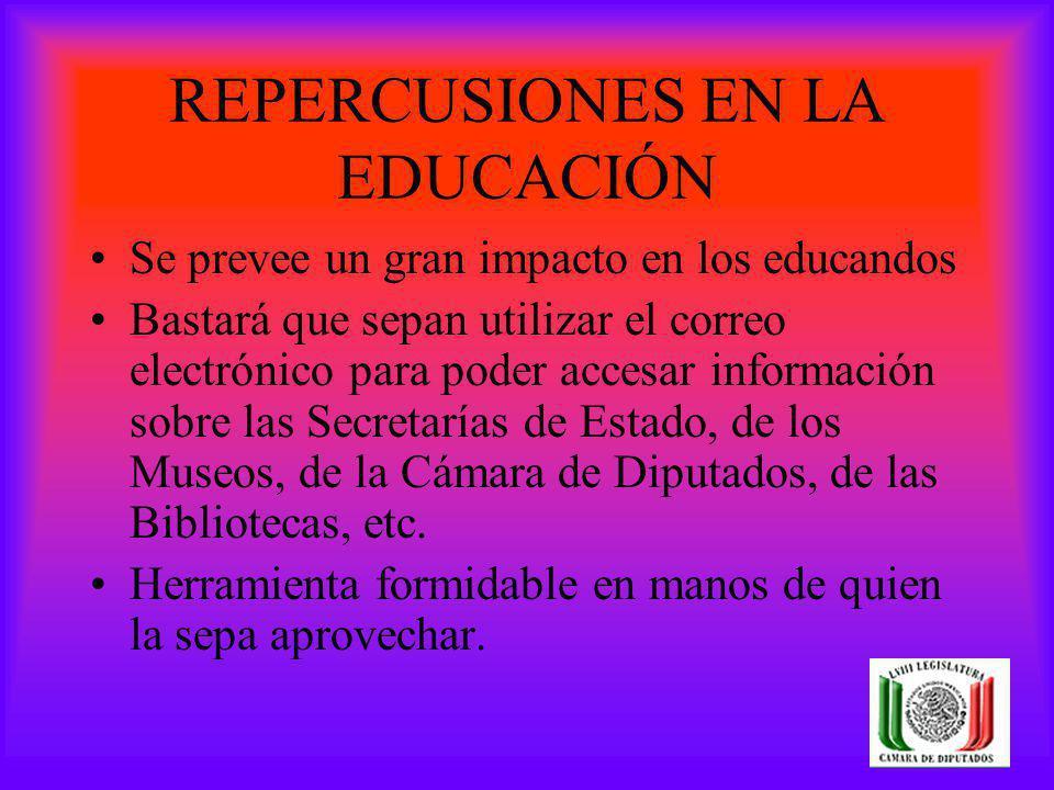 REPERCUSIONES EN LA EDUCACIÓN