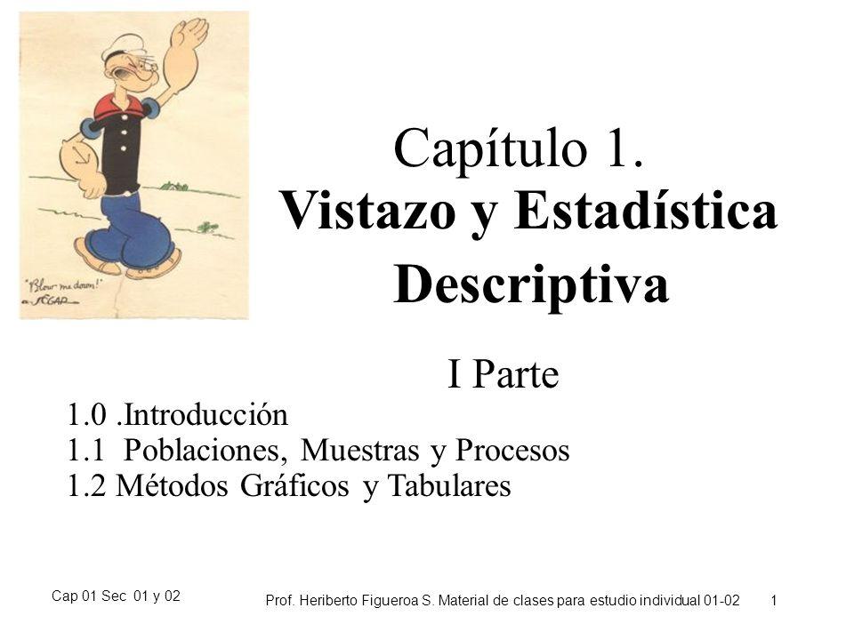 Capítulo 1. Vistazo y Estadística Descriptiva I Parte